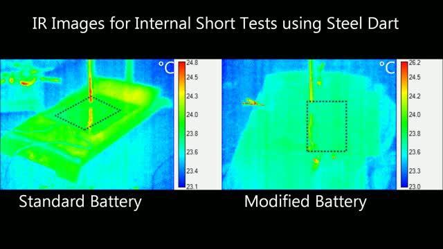 Damage to Li-ion Battery Electrodes