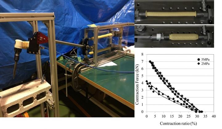 Operation example and Caracteristics of the Hydraulic High-Power Artificial Muscle