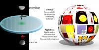 Terahertz imaging of graphene paves the way to industrialisation