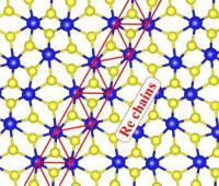 Rhenium Disulfide Atomic Structure