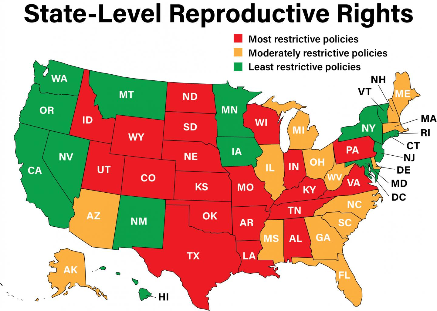 State-Level Reproductive Rights