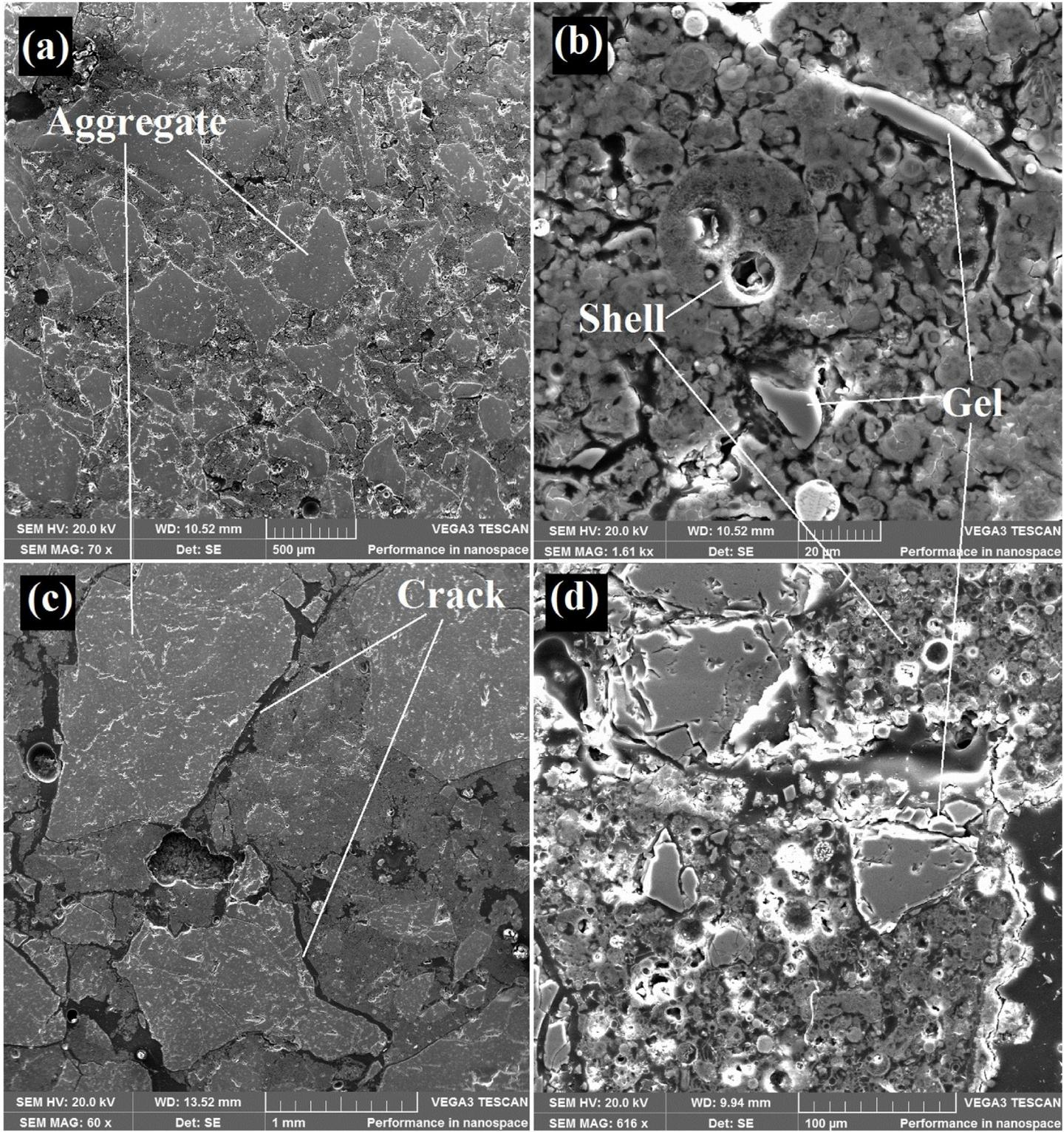 Fly Ash Geopolymer Concrete Resisting Extreme Alkali Attack