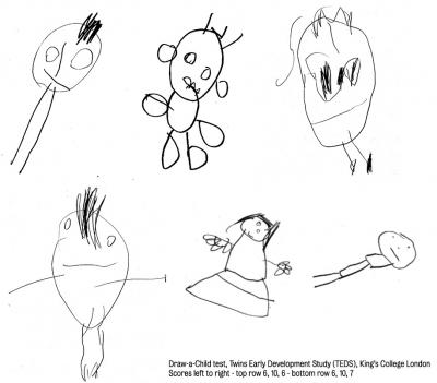 Draw-a-Child Test