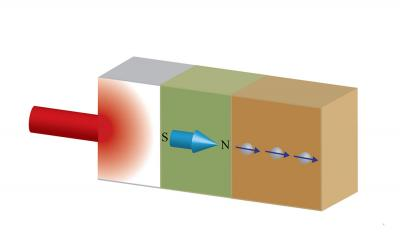 Schematic Representation of Thermally Driven Spin Current