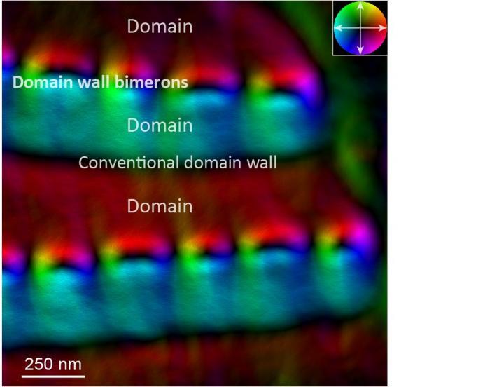 Magnetic flux density map