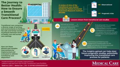 The journey to better health: How to ensure smooth transitional care process?