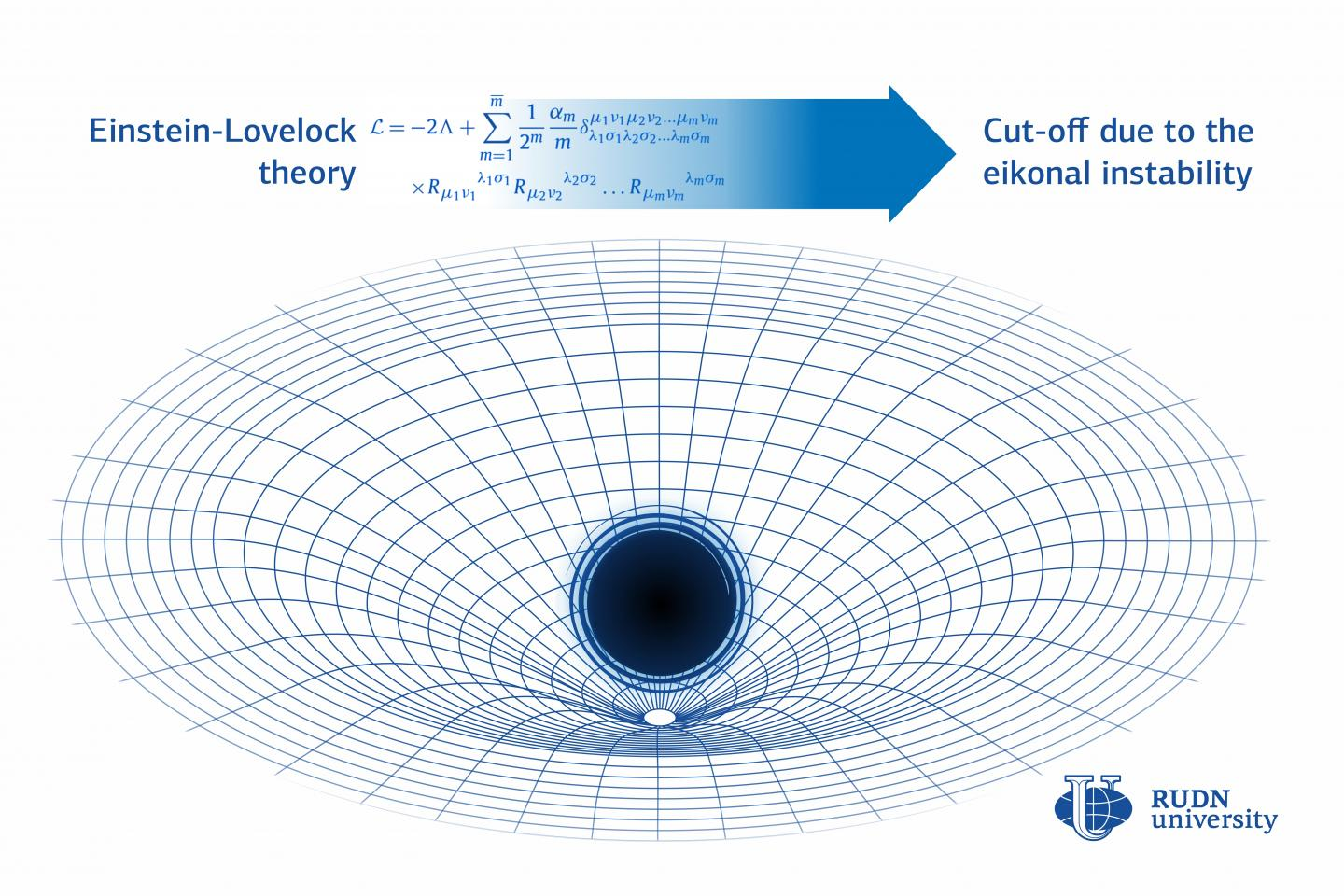 A RUDN University Physicist Simplified the Einstein-Lovelock Theory for Black Holes