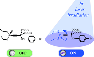Laser-induced switching of the biological activity of phosphonate molecules
