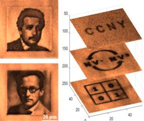 Defects in Diamond: A Unique Platform for Optical Data Storage in Three Dimensions