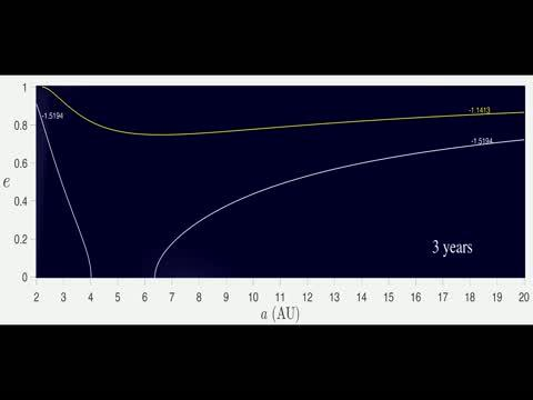 Researchers discover a new superhighway system in the Solar System