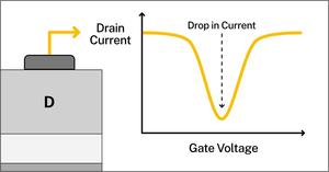Transistor illustration 4 of 4