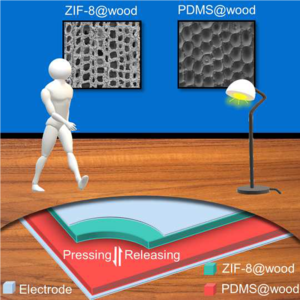 Wood floor nanogenerator graphical abstract