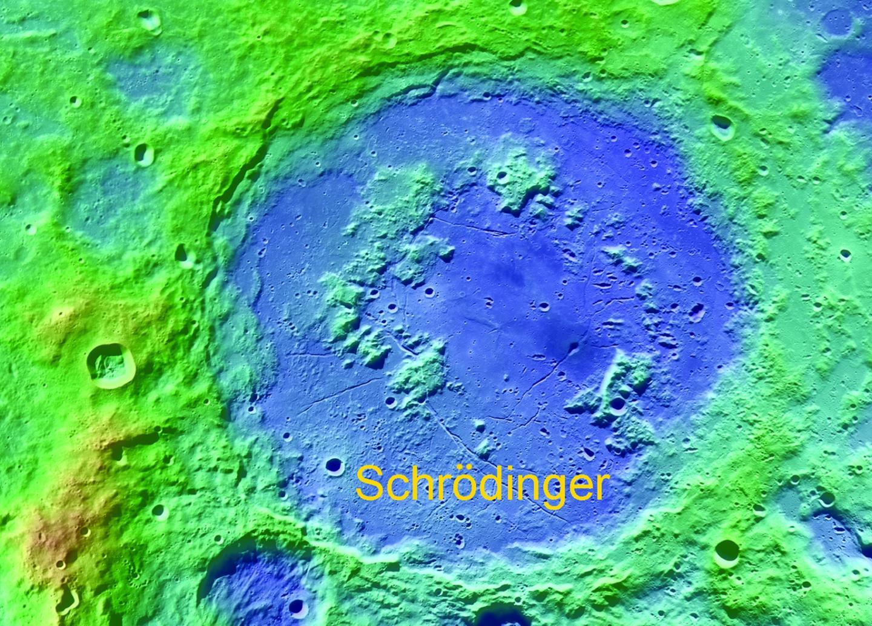 Schrodinger basin