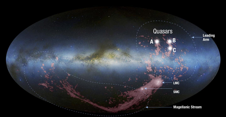 Magellanic Diagram