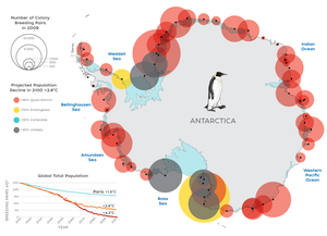 Penguin Colony Size Map