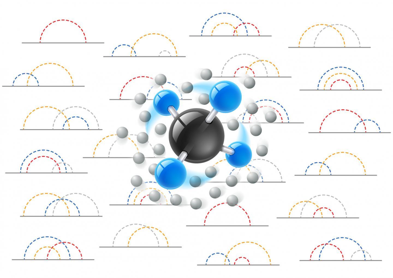 Rotating Molecule and Feynman Diagrams