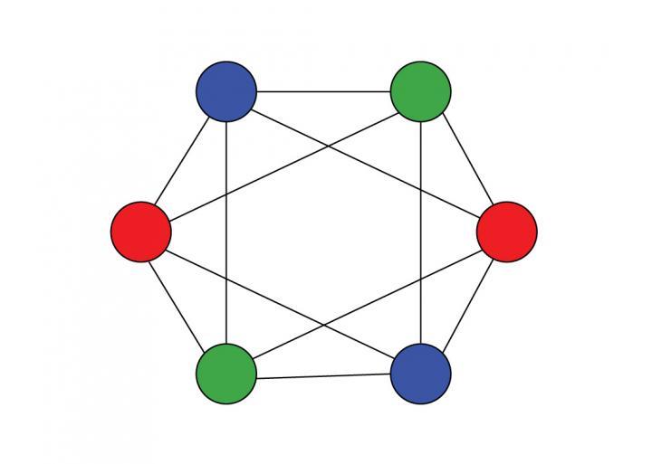 Vertex Coloring of Graph