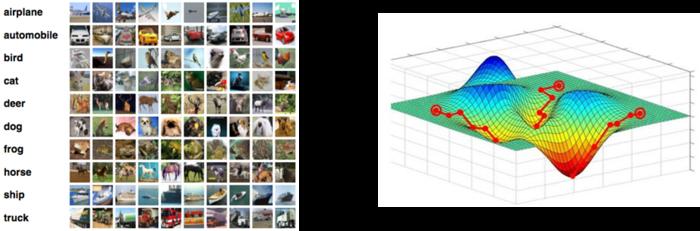 Nonconvex optimization