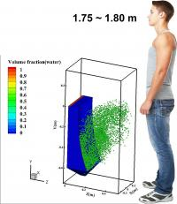 Discrete particle distribution of urinal flushing