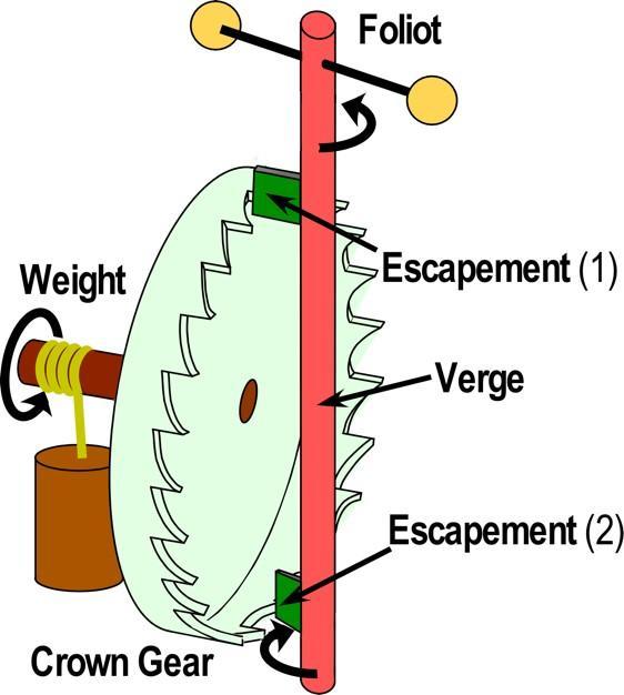 Carter Clock