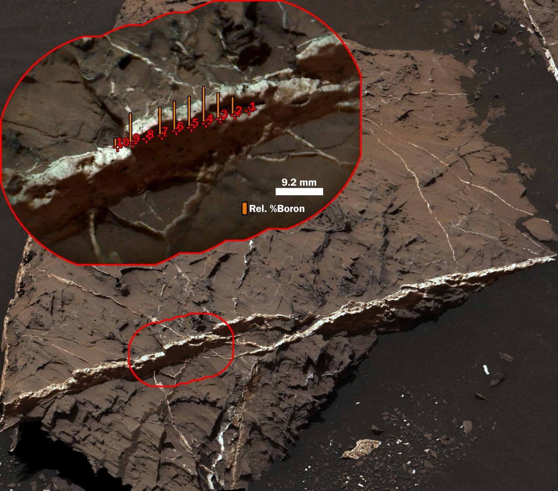 Boron on Mars