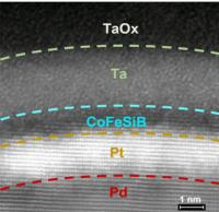Fig. 1 (B) Multilayer Structure Pd/Pt/CoFeSiB/Ta/TaOx