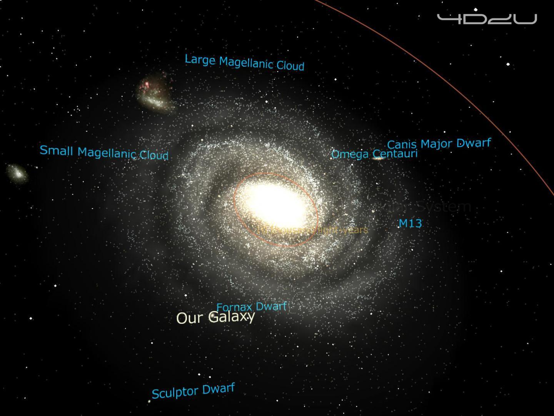 The Milky Way Galaxy Visualized in Mitaka
