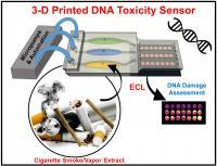 3-D Printed Array for Genotoxicity