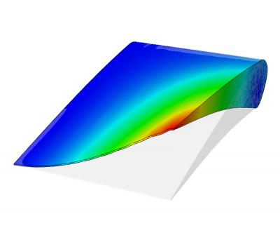 Aircraft Wings that Change Their Shape
