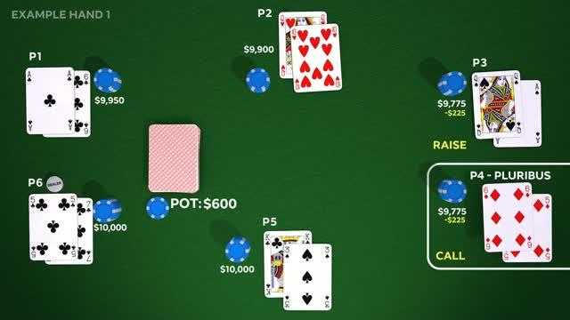 Poker-Playing AI Calls Bluff Against Pros…and Wins