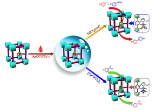 A General and Facile Approach towards the Synthesis of Metal−Organic Frameworks with Covalently Bound Metal N−Heterocyclic Carbenes for Efficient Catalysis
