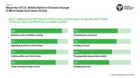 APA Climate Survey 2