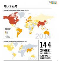 Countries with Renewable Energy Policies, Early 2014