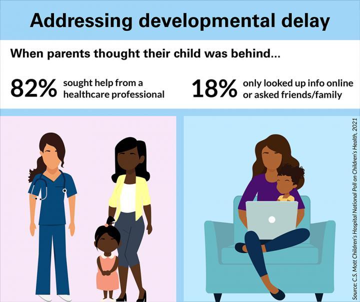 Addressing Developmental Delays in Babies, Toddlers