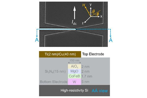 Energy-Efficient Tuning of Spintronic Neurons