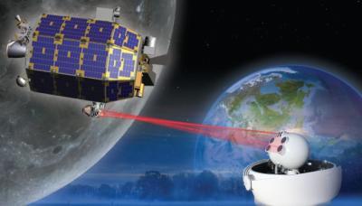 Artist's Rendering of the LADEE Satellite in Orbit