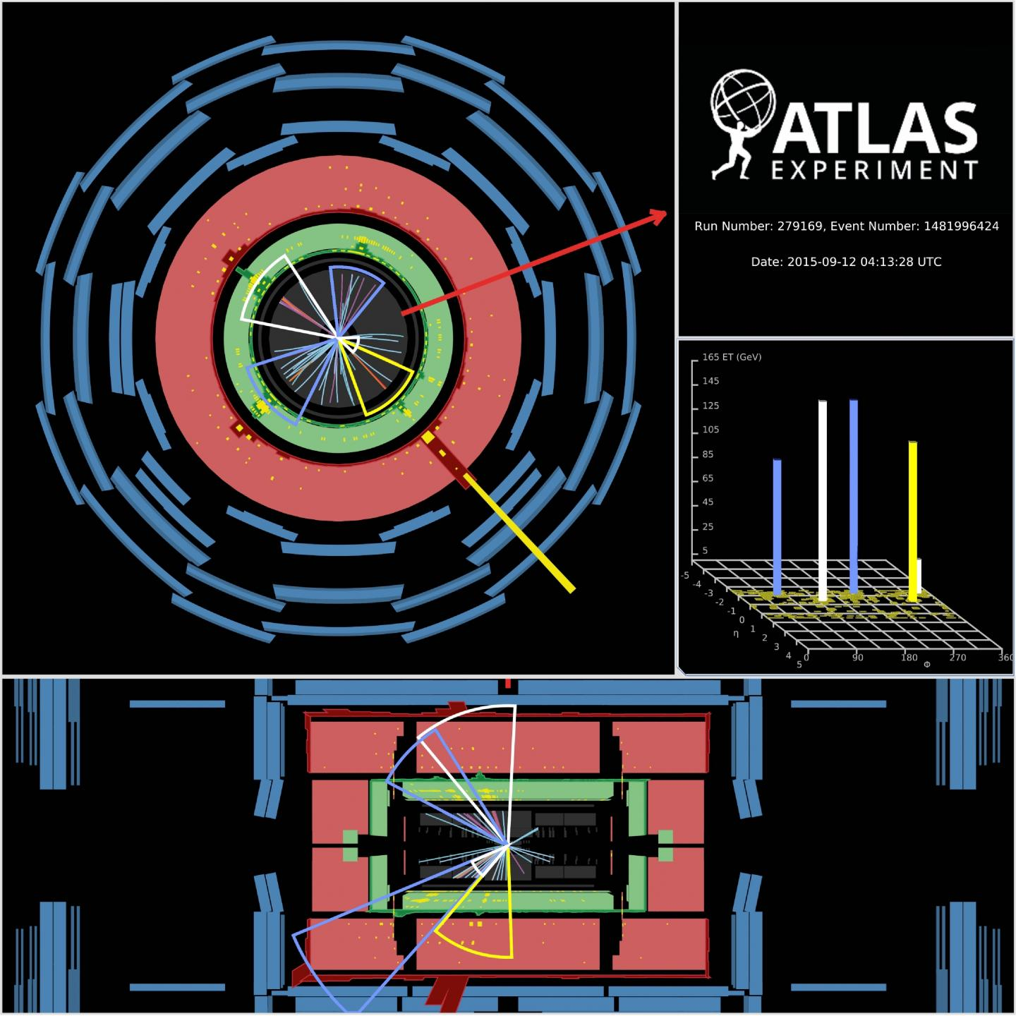 In Search of Electrically Charged Higgs