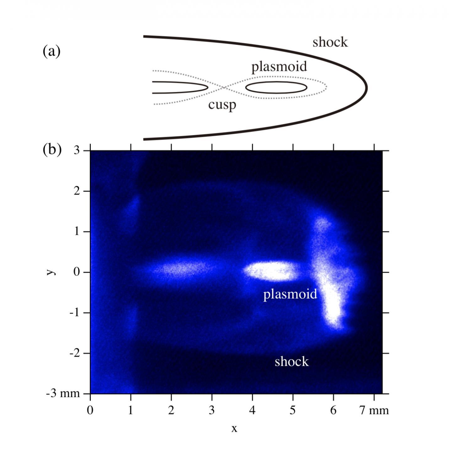 Imaging of Plasma Emission