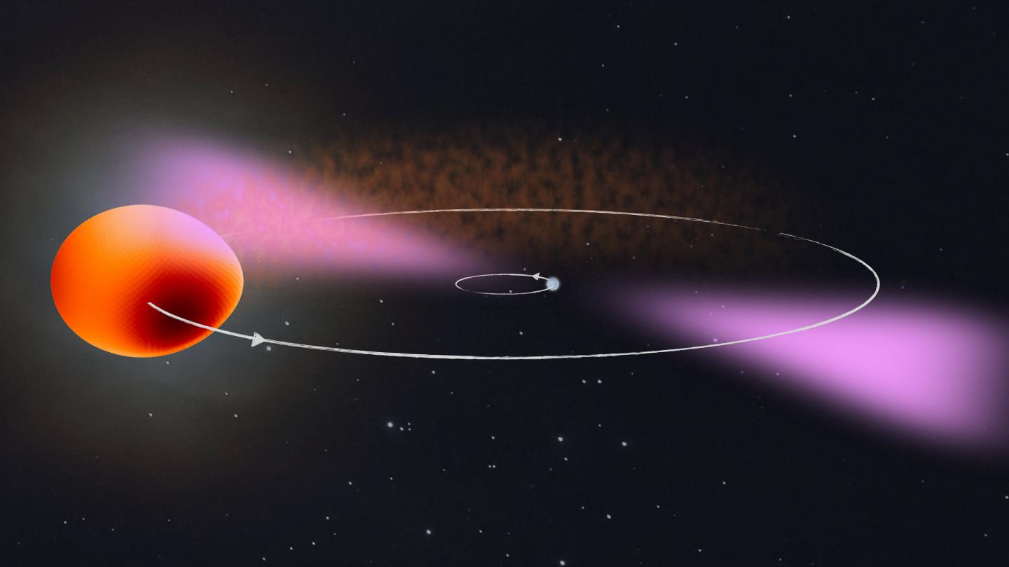 Artist's impression of PSR J2039?5617 and its companion. The binary system consists of a rapidly rotating neutron star