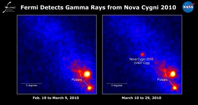Fermi Catches Eruption of Gamma Rays