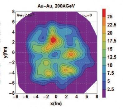 Inside a Quark-Gluon Plasma