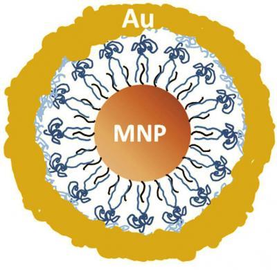 30-nanometer Particle