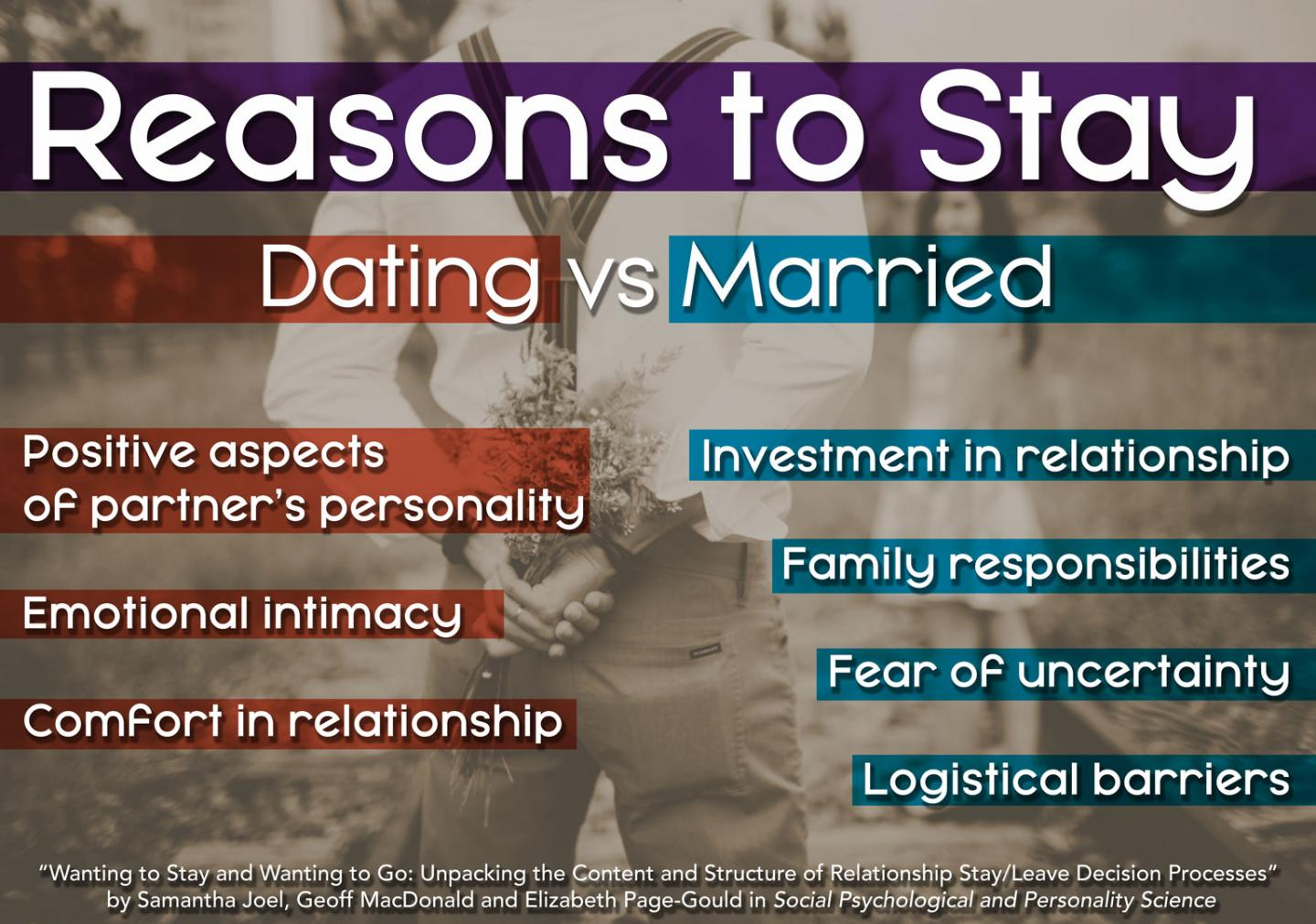 Reasons to Stay Dating vs Married
