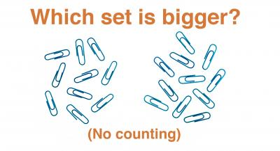 Intuitive Number Problems