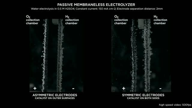 High Speed Video Comparison of Asymmetric and Symmetric Electrodes During Operation at a Current Den