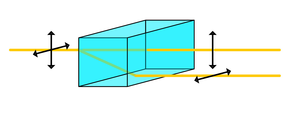 Bending polarized light