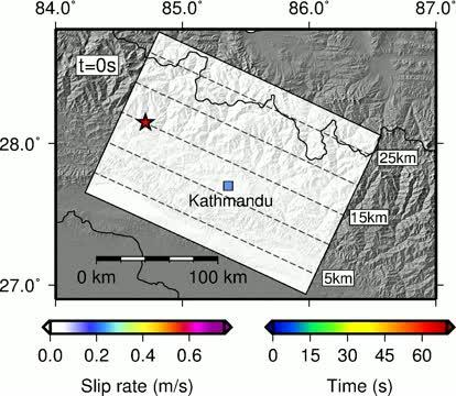 The Gorkha Earthquake 'Unzips' A Section of the Locked Main Himalayan Thrust