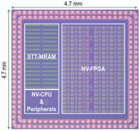 Development of Nonvolatile Spintronics-Based 50Μw Microcontroller Unit Operating at 200Mhz