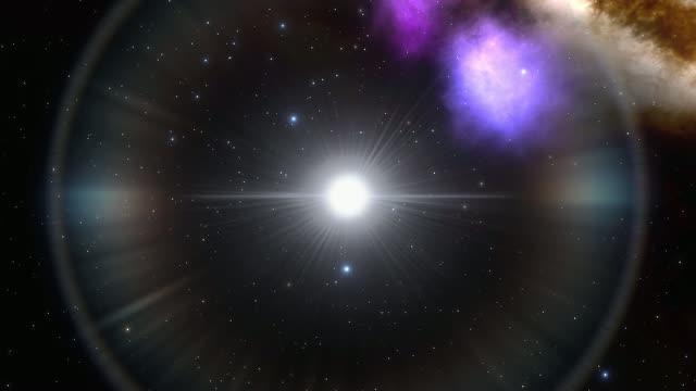 Simulation of Pulsating Delta Scuti Star HD 31901