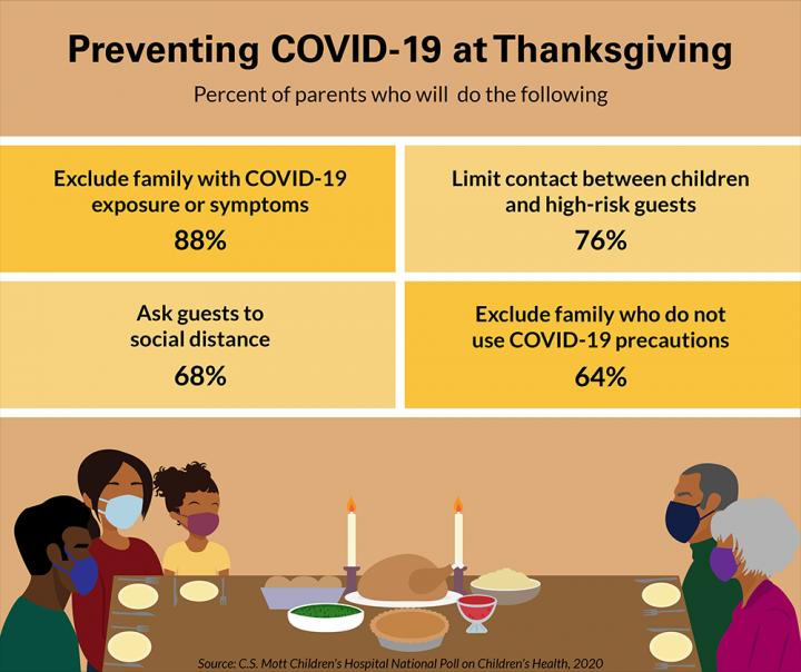 Balancing Kids' Holiday Traditions and COVID-19